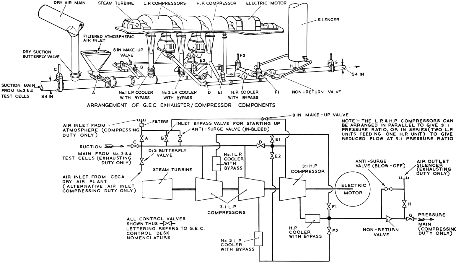 milbank meter socket diagram
