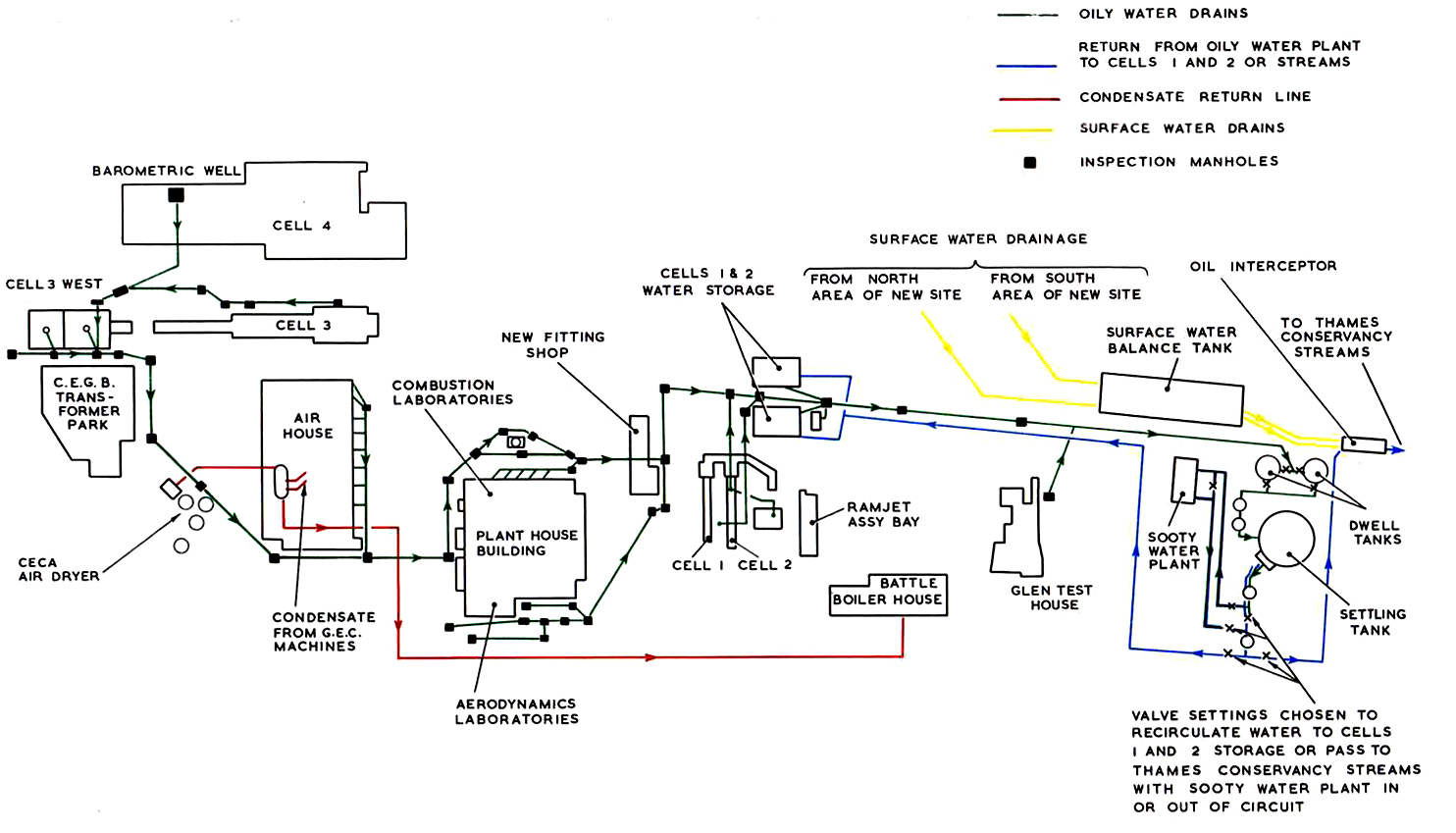 Diagram Of Drainage Systems For Homes | Pyestock