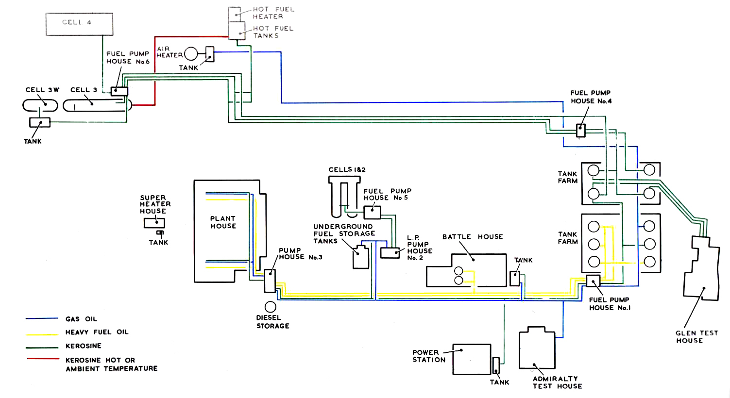 Pyestock Power Plant Boiler Layout 517 Of New Site Fuel Distribution System