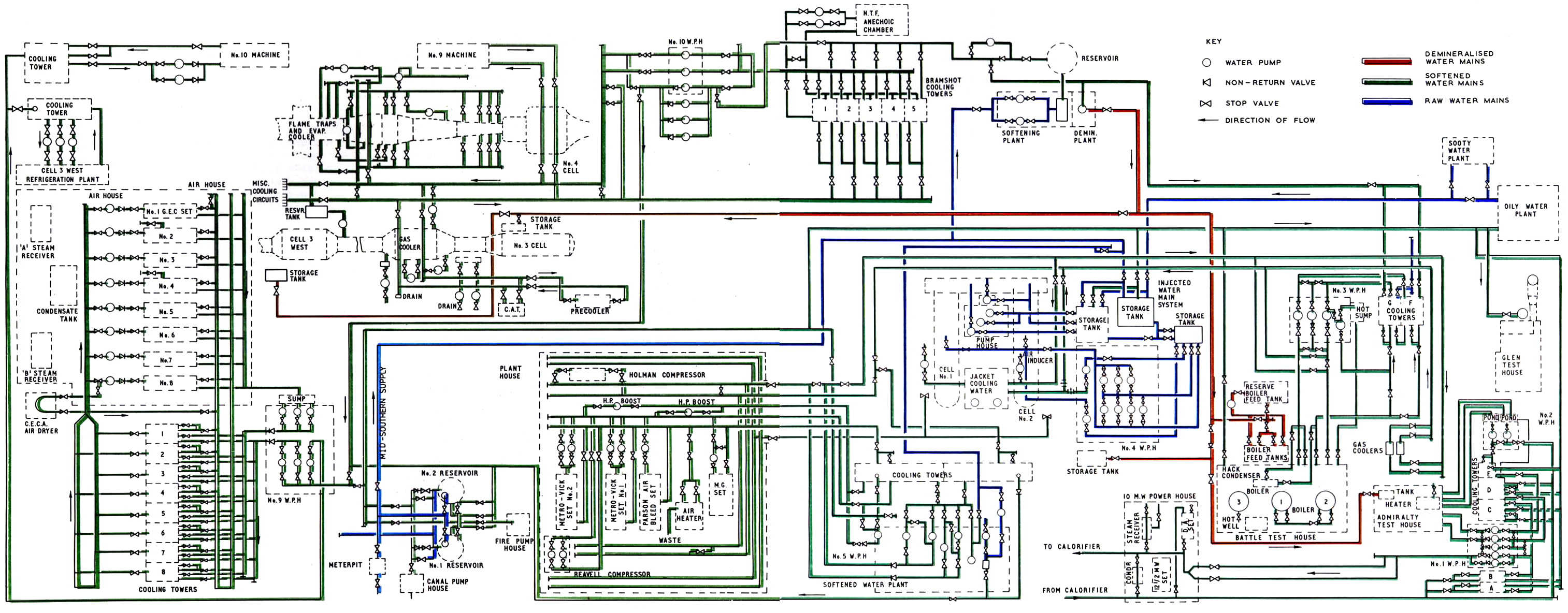 Pyestock Diagram Of Power Plant Higher Resolution